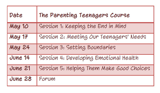 parenting_teens_2015_table